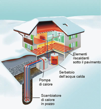 impianto-geotermico